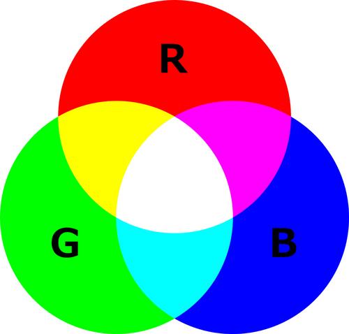 光の三原色.jpg