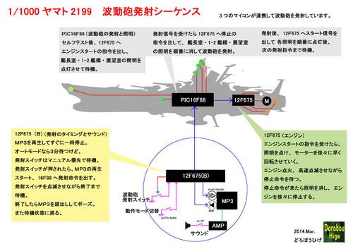 波動砲発射シーケンス.jpg
